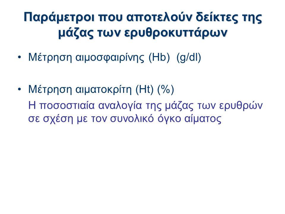 Παράμετροι που αποτελούν δείκτες της μάζας των ερυθροκυττάρων Μέτρηση αιμοσφαιρίνης (Hb) (g/dl) Μέτρηση αιματοκρίτη (Ht) (%) Η ποσοστιαία αναλογία της μάζας των ερυθρών σε σχέση με τον συνολικό όγκο αίματος