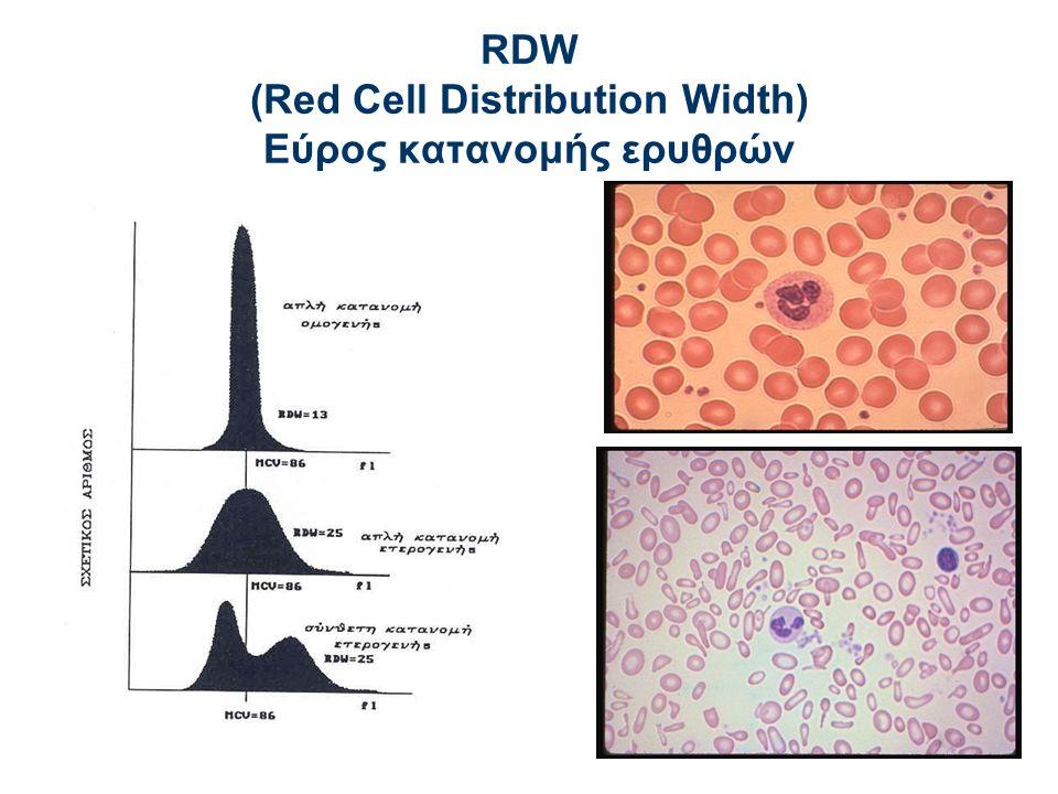 RDW (Red Cell Distribution Width) Εύρος κατανομής ερυθρών