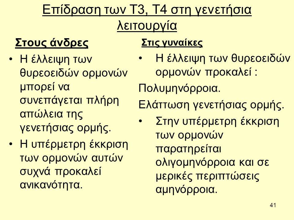 41 Επίδραση των Τ3, Τ4 στη γενετήσια λειτουργία Στους άνδρες Η έλλειψη των θυρεοειδών ορμονών μπορεί να συνεπάγεται πλήρη απώλεια της γενετήσιας ορμής.
