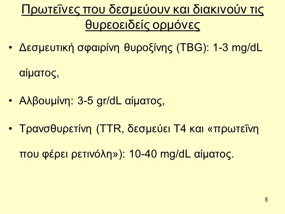 5 Πρωτεΐνες που δεσμεύουν και διακινούν τις θυρεοειδείς ορμόνες Δεσμευτική σφαιρίνη θυροξίνης (TBG): 1-3 mg/dL αίματος, Αλβουμίνη: 3-5 gr/dL αίματος, Τρανσθυρετίνη (TTR, δεσμεύει Τ4 και «πρωτεΐνη που φέρει ρετινόλη»): 10-40 mg/dL αίματος.