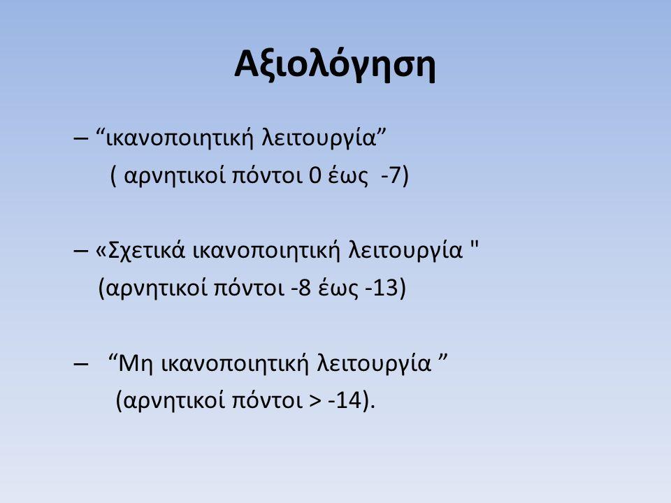Αξιολόγηση – ικανοποιητική λειτουργία ( αρνητικοί πόντοι 0 έως -7) – «Σχετικά ικανοποιητική λειτουργία (αρνητικοί πόντοι -8 έως -13) – Μη ικανοποιητική λειτουργία (αρνητικοί πόντοι > -14).