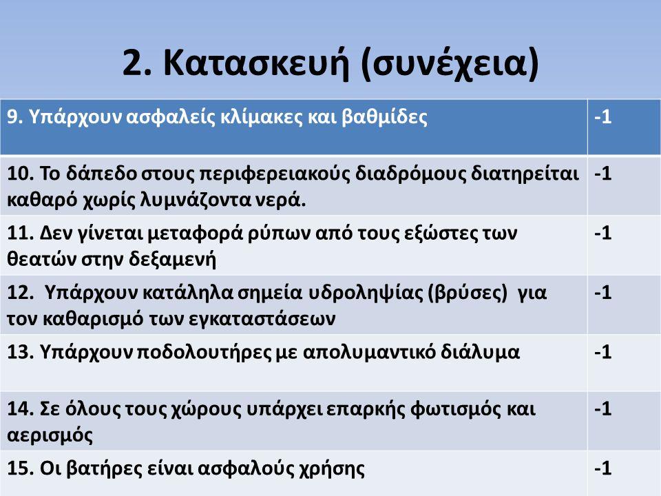 2. Κατασκευή (συνέχεια) 9. Υπάρχουν ασφαλείς κλίμακες και βαθμίδες 10.