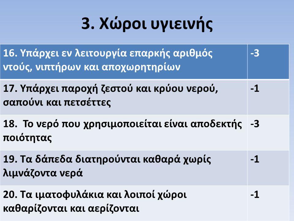 3. Χώροι υγιεινής 16.