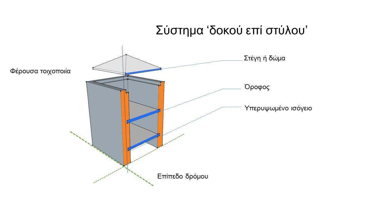 Σύστημα 'δοκού επί στύλου' Στέγη ή δώμα Όροφος Υπερυψωμένο ισόγειο Επίπεδο δρόμου Φέρουσα τοιχοποιία