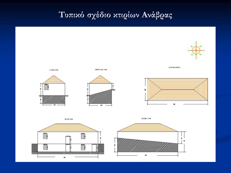 Τυπικό σχέδιο κτιρίων Ανάβρας