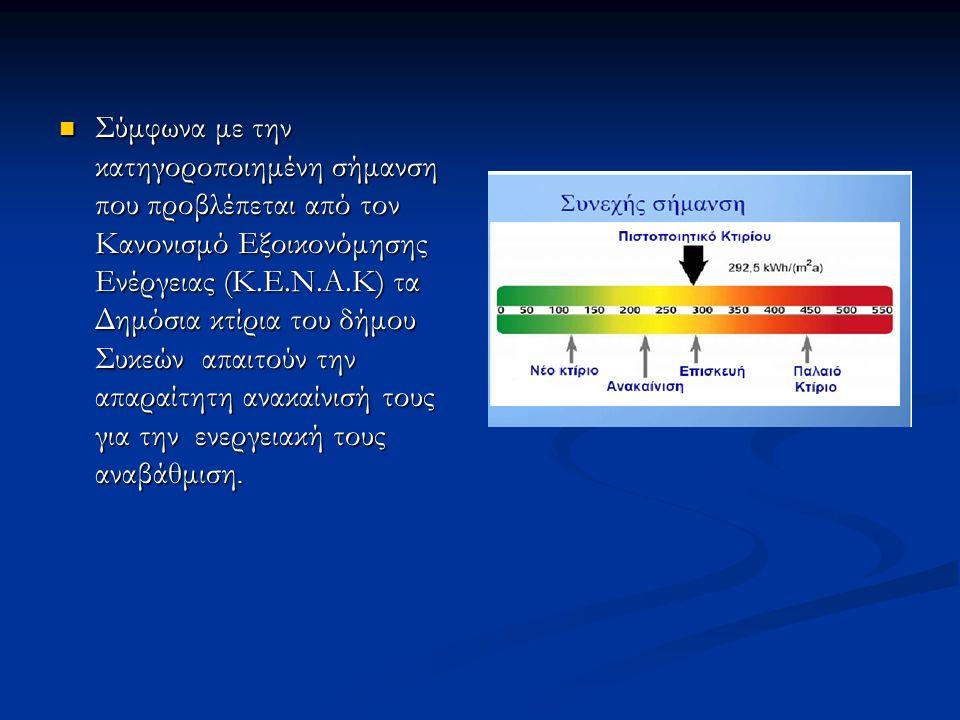 Σύμφωνα με την κατηγοροποιημένη σήμανση που προβλέπεται από τον Κανονισμό Εξοικονόμησης Ενέργειας (Κ.Ε.Ν.Α.Κ) τα Δημόσια κτίρια του δήμου Συκεών απαιτ