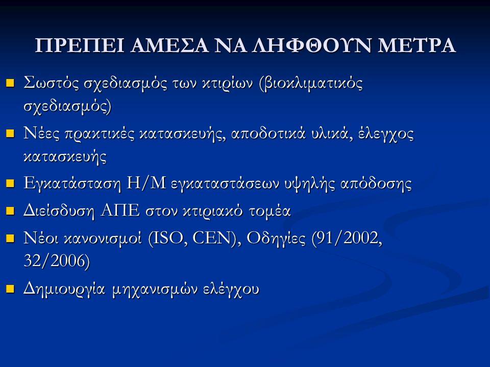 Το εργαστήριο Θερμοδυναμικής του Τμήματος Μηχανολογίας του ΤΕΙ Δυτικής Μακεδονίας, στα πλαίσια των ερευνητικών του δραστηριοτήτων αλλά και της συνεργασίας του με τους κοινωνικούς επαγγελματικούς φορείς και την Τοπική αυτοδιοίκηση ανέλαβε : Το εργαστήριο Θερμοδυναμικής του Τμήματος Μηχανολογίας του ΤΕΙ Δυτικής Μακεδονίας, στα πλαίσια των ερευνητικών του δραστηριοτήτων αλλά και της συνεργασίας του με τους κοινωνικούς επαγγελματικούς φορείς και την Τοπική αυτοδιοίκηση ανέλαβε : Τον Μάρτιο του 2009 την εκπόνηση της μελέτης Τηλεθέρμανσης της κοινότητας Ανάβρας Μαγνησίας.