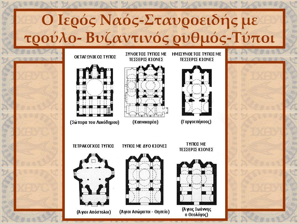 Ο Ιερός Ναός-Σταυροειδής με τρούλο- Βυζαντινός ρυθμός-Τύποι