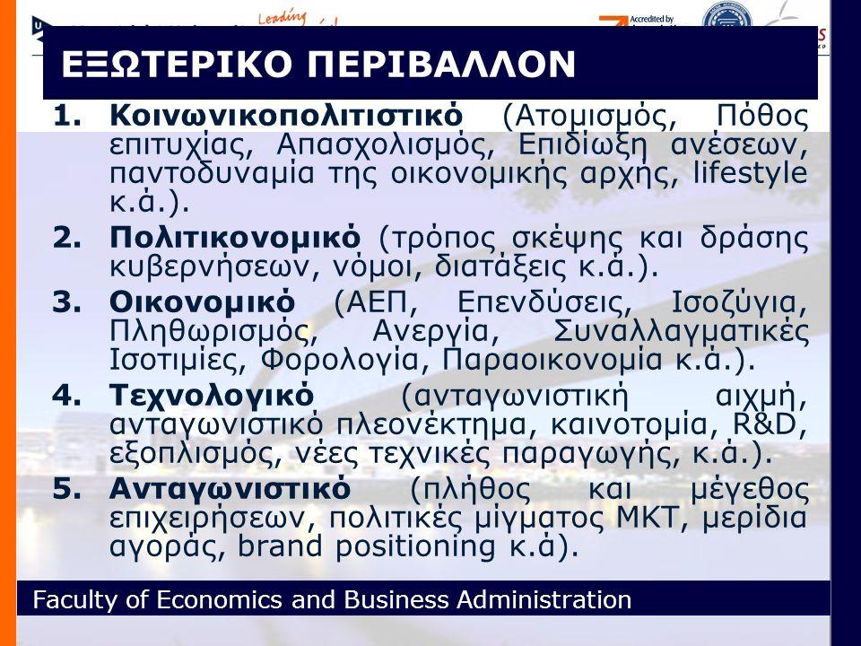 Faculty of Economics and Business Administration ΕΞΩΤΕΡΙΚΟ ΠΕΡΙΒΑΛΛΟΝ 1.Κοινωνικοπολιτιστικό (Ατομισμός, Πόθος επιτυχίας, Απασχολισμός, Επιδίωξη ανέσε