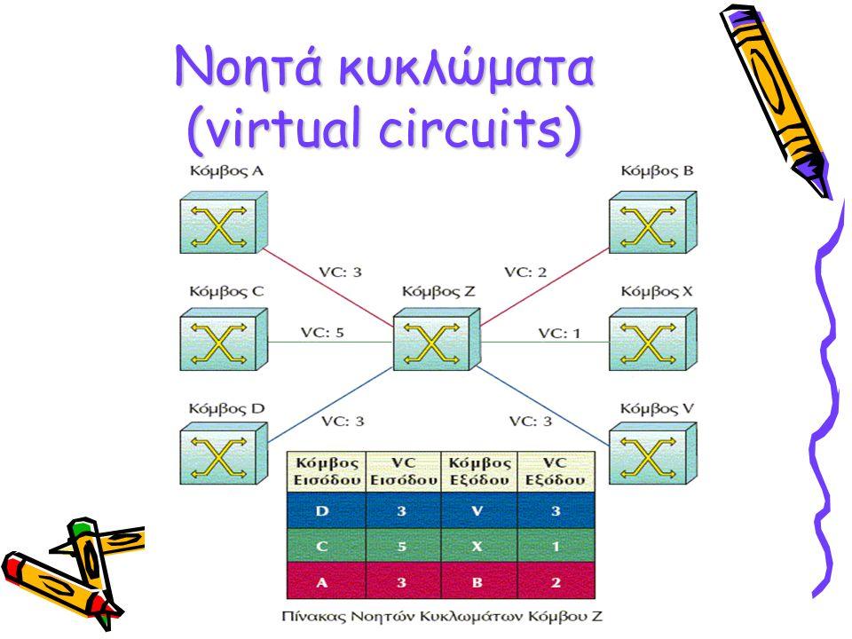 Νοητά κυκλώματα (virtual circuits)
