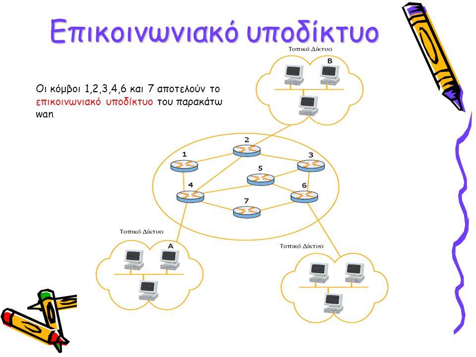 Επικοινωνιακό υποδίκτυο Οι κόμβοι 1,2,3,4,6 και 7 αποτελούν το επικοινωνιακό υποδίκτυο του παρακάτω wan