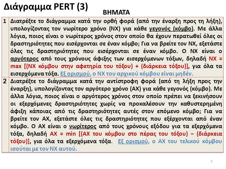5 Διάγραμμα PERT (3) ΒΗΜΑΤΑ