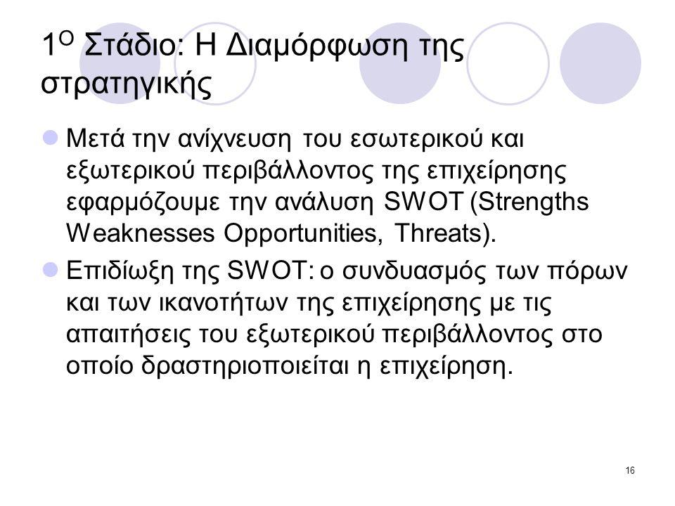 16 1 Ο Στάδιο: Η Διαμόρφωση της στρατηγικής Μετά την ανίχνευση του εσωτερικού και εξωτερικού περιβάλλοντος της επιχείρησης εφαρμόζουμε την ανάλυση SWOT (Strengths Weaknesses Opportunities, Threats).