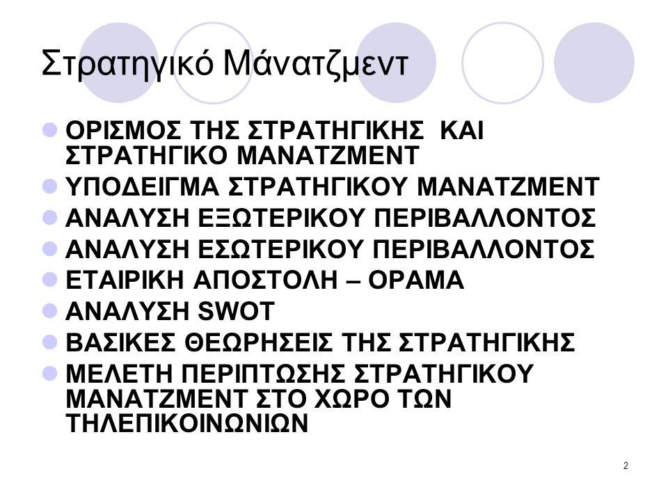 3 Στρατηγικό Μάνατζμεντ Έννοια της στρατηγικής Στρατηγικό μάνατζμεντ Υπόδειγμα στρατηγικού μάνατζμεντ 1.