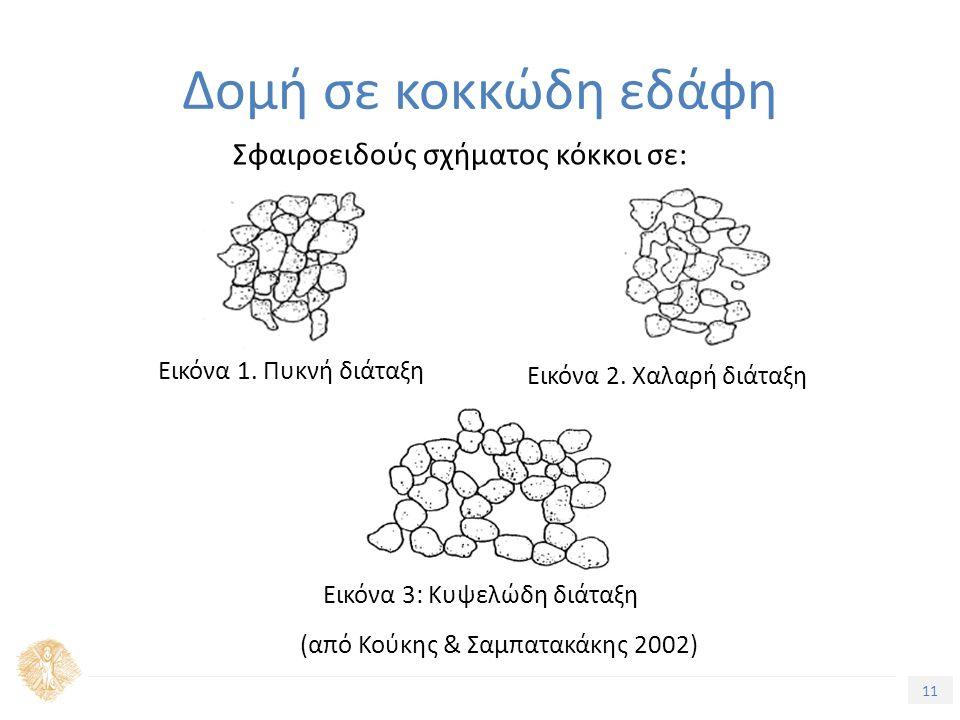 11 Τίτλος Ενότητας Δομή σε κοκκώδη εδάφη Εικόνα 1. Πυκνή διάταξη Σφαιροειδούς σχήματος κόκκοι σε: (από Κούκης & Σαμπατακάκης 2002) Εικόνα 2. Χαλαρή δι