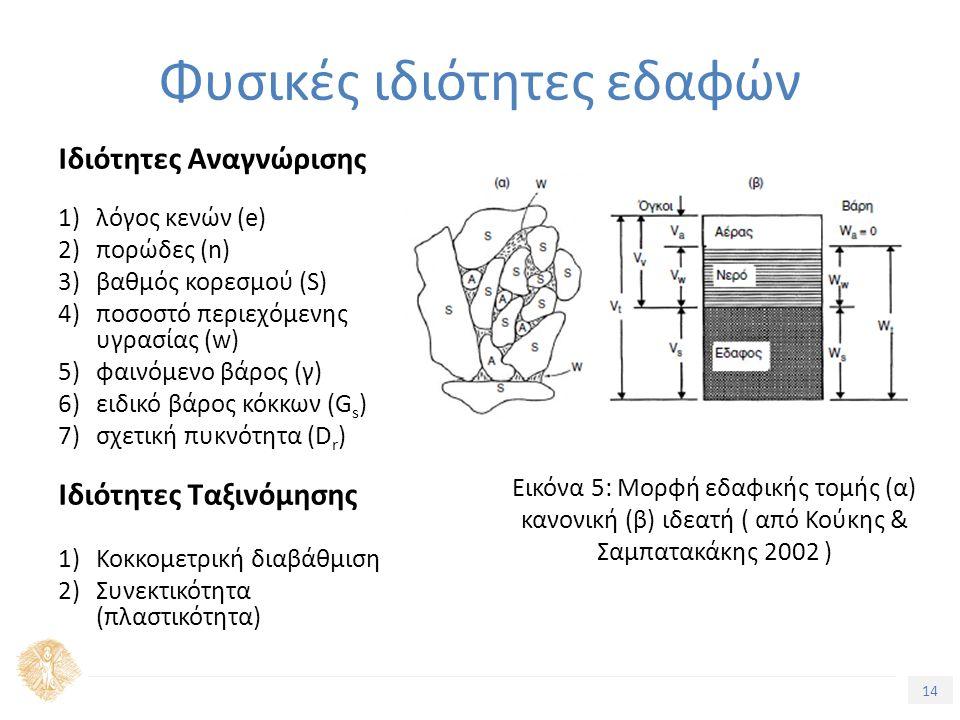 14 Τίτλος Ενότητας Ιδιότητες Αναγνώρισης 1)λόγος κενών (e) 2)πορώδες (n) 3)βαθμός κορεσμού (S) 4)ποσοστό περιεχόμενης υγρασίας (w) 5)φαινόμενο βάρος (γ) 6)ειδικό βάρος κόκκων (G s ) 7)σχετική πυκνότητα (D r ) Ιδιότητες Ταξινόμησης 1)Κοκκομετρική διαβάθμιση 2)Συνεκτικότητα (πλαστικότητα) Φυσικές ιδιότητες εδαφών Εικόνα 5: Μορφή εδαφικής τομής (α) κανονική (β) ιδεατή ( από Κούκης & Σαμπατακάκης 2002 )