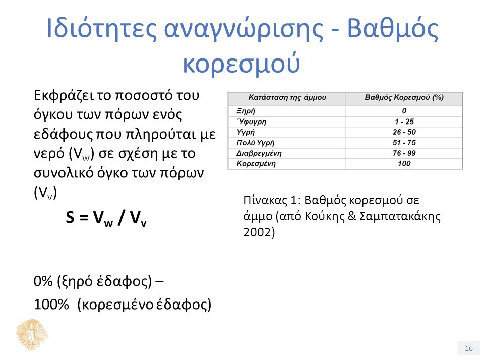 16 Τίτλος Ενότητας Ιδιότητες αναγνώρισης - Βαθμός κορεσμού Εκφράζει το ποσοστό του όγκου των πόρων ενός εδάφους που πληρούται με νερό (V w ) σε σχέση με το συνολικό όγκο των πόρων (V v ) S = V w / V v 0% (ξηρό έδαφος) – 100% (κορεσμένο έδαφος) Πίνακας 1: Βαθμός κορεσμού σε άμμο (από Κούκης & Σαμπατακάκης 2002)