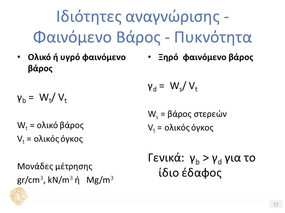17 Τίτλος Ενότητας Ιδιότητες αναγνώρισης - Φαινόμενο Βάρος - Πυκνότητα Ολικό ή υγρό φαινόμενο βάρος γ b = W t / V t W t = ολικό βάρος V t = ολικός όγκος Μονάδες μέτρησης gr/cm 3, kN/m 3 ή Mg/m 3 Ξηρό φαινόμενο βάρος γ d = W s / V t W s = βάρος στερεών V t = ολικός όγκος Γενικά: γ b > γ d για το ίδιο έδαφος