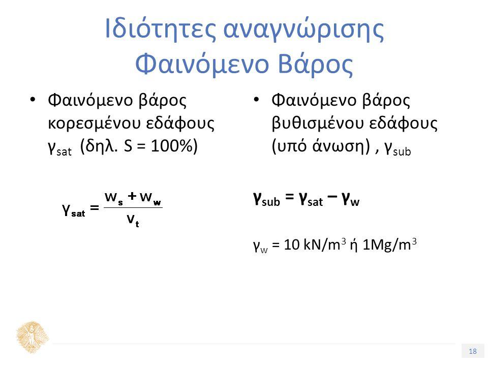 18 Τίτλος Ενότητας Ιδιότητες αναγνώρισης Φαινόμενο Βάρος Φαινόμενο βάρος κορεσμένου εδάφους γ sat (δηλ. S = 100%) Φαινόμενο βάρος βυθισμένου εδάφους (