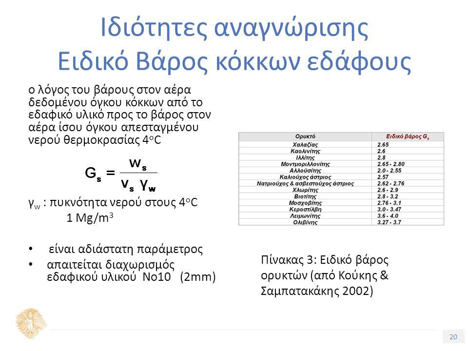 20 Τίτλος Ενότητας Ιδιότητες αναγνώρισης Ειδικό Βάρος κόκκων εδάφους ο λόγος του βάρους στον αέρα δεδομένου όγκου κόκκων από το εδαφικό υλικό προς το βάρος στον αέρα ίσου όγκου απεσταγμένου νερού θερμοκρασίας 4 ο C γ w : πυκνότητα νερού στους 4 ο C 1 Mg/m 3 είναι αδιάστατη παράμετρος απαιτείται διαχωρισμός εδαφικού υλικού Νο10 (2mm) Πίνακας 3: Ειδικό βάρος ορυκτών (από Κούκης & Σαμπατακάκης 2002)