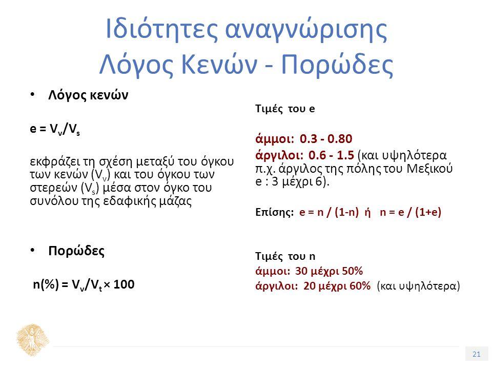 21 Τίτλος Ενότητας Ιδιότητες αναγνώρισης Λόγος Κενών - Πορώδες Λόγος κενών e = V v /V s εκφράζει τη σχέση μεταξύ του όγκου των κενών (V v ) και του όγκου των στερεών (V s ) μέσα στον όγκο του συνόλου της εδαφικής μάζας Πορώδες n(%) = V v /V t × 100 Τιμές του e άμμοι: 0.3 - 0.80 άργιλοι: 0.6 - 1.5 (και υψηλότερα π.χ.
