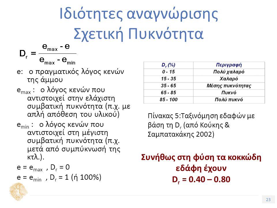 23 Τίτλος Ενότητας Ιδιότητες αναγνώρισης Σχετική Πυκνότητα e: ο πραγματικός λόγος κενών της άμμου e max : ο λόγος κενών που αντιστοιχεί στην ελάχιστη συμβατική πυκνότητα (π.χ.