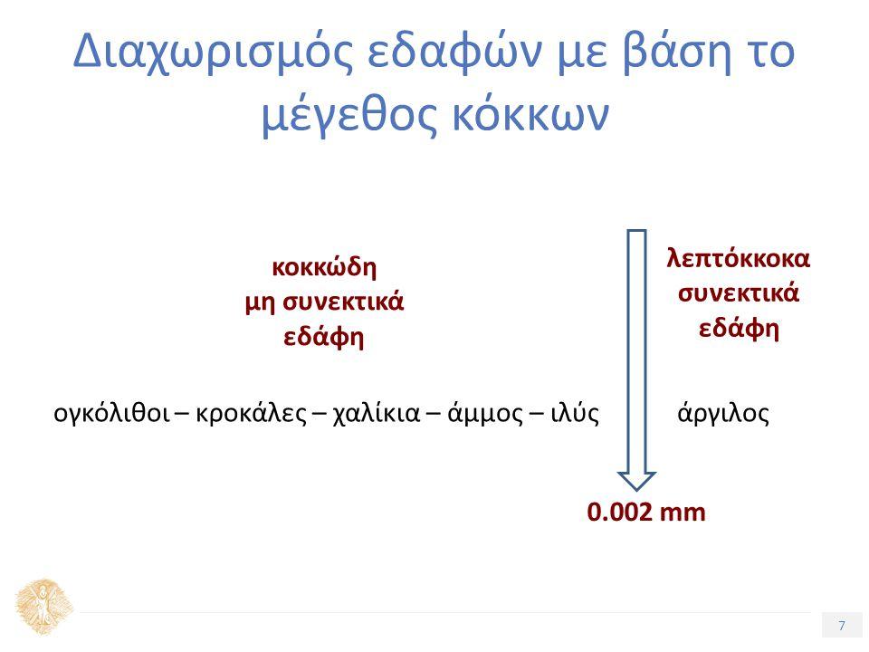 8 Τίτλος Ενότητας Σχήμα «κόκκων» Σφαιροειδείς κόκκοι κοκκώδη εδάφη (αμμοχάλικα, άμμοι) και ιλύες Κύρια χαρακτηριστικά: Στατικά φορτία με μικρές παραμορφώσεις δυναμικά φορτία - συμπύκνωση Πεπλατυσμένοι κόκκοι λεπτόκοκκα εδάφη - άργιλοι