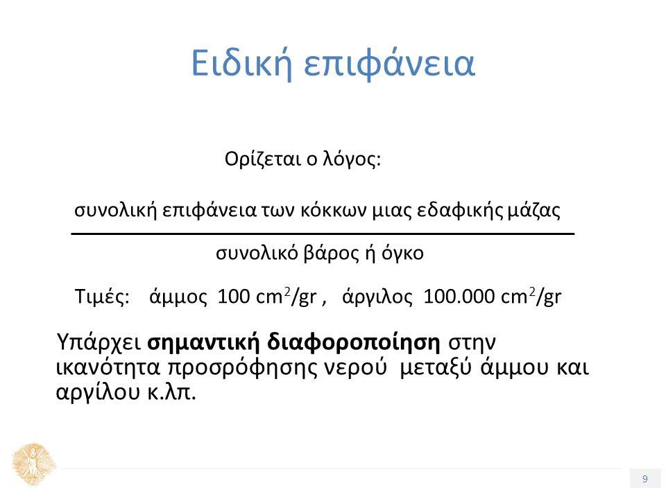 9 Τίτλος Ενότητας Ειδική επιφάνεια συνολική επιφάνεια των κόκκων μιας εδαφικής μάζας συνολικό βάρος ή όγκο Τιμές: άμμος 100 cm 2 /gr, άργιλος 100.000 cm 2 /gr Υπάρχει σημαντική διαφοροποίηση στην ικανότητα προσρόφησης νερού μεταξύ άμμου και αργίλου κ.λπ.