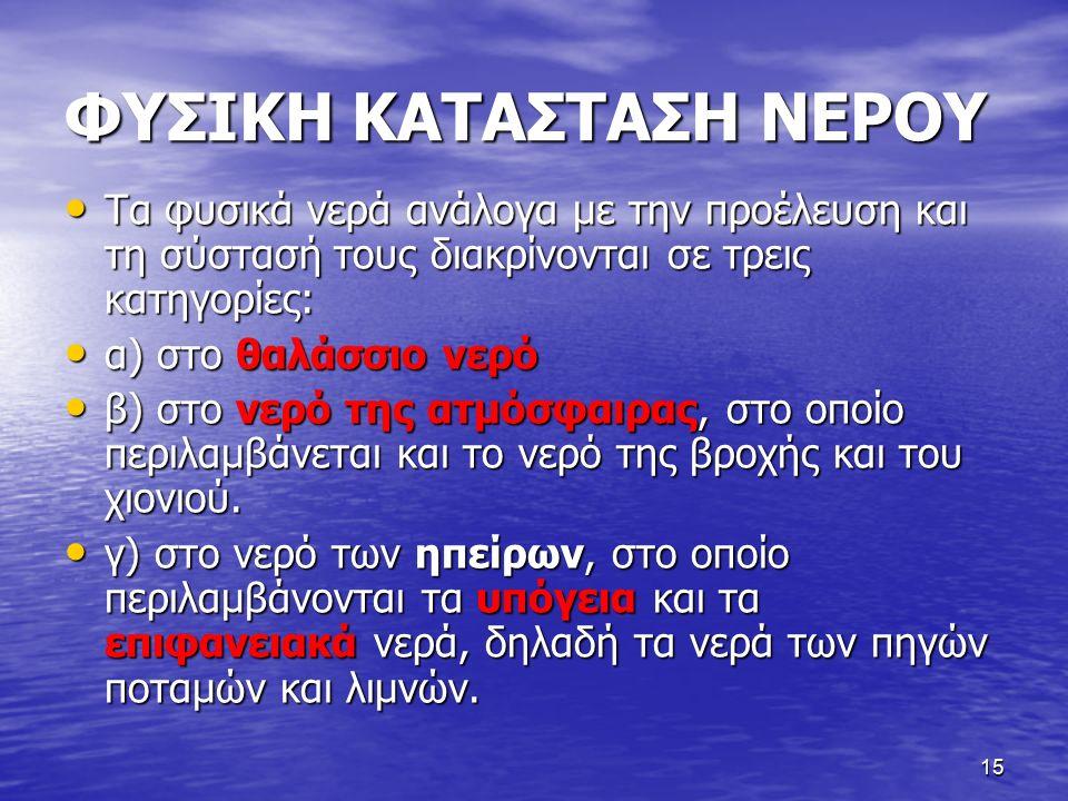 15 ΦΥΣΙΚΗ ΚΑΤΑΣΤΑΣΗ ΝΕΡΟΥ Τα φυσικά νερά ανάλογα με την προέλευση και τη σύστασή τους διακρίνονται σε τρεις κατηγορίες: Τα φυσικά νερά ανάλογα με την προέλευση και τη σύστασή τους διακρίνονται σε τρεις κατηγορίες: α) στο θαλάσσιο νερό α) στο θαλάσσιο νερό β) στο νερό της ατμόσφαιρας, στο οποίο περιλαμβάνεται και το νερό της βροχής και του χιονιού.