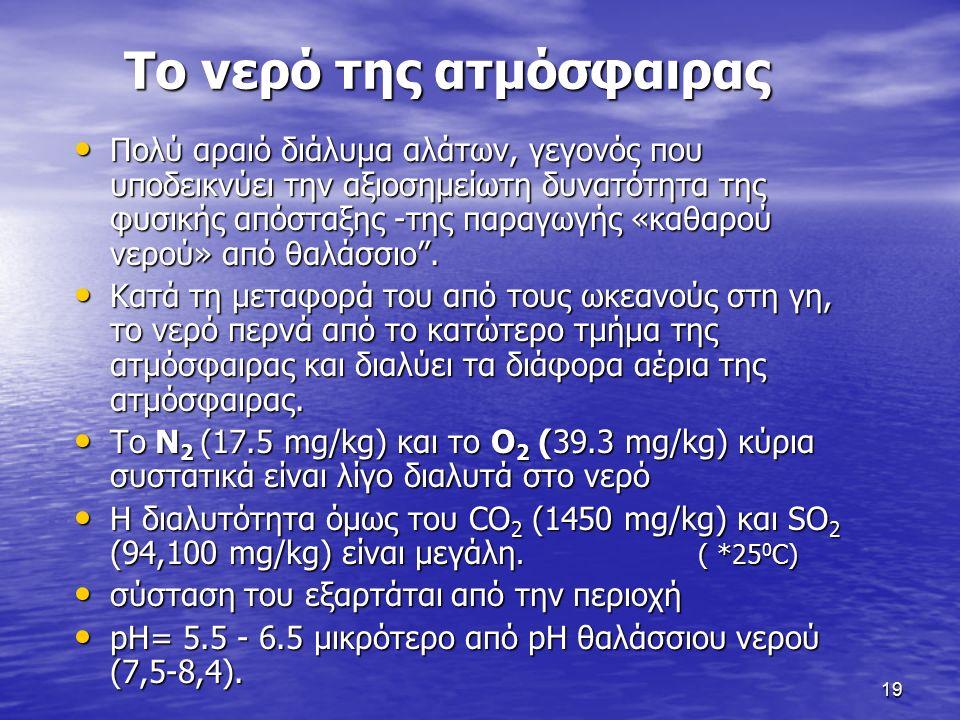 19 Το νερό της ατμόσφαιρας Πολύ αραιό διάλυμα αλάτων, γεγονός που υποδεικνύει την αξιοσημείωτη δυνατότητα της φυσικής απόσταξης -της παραγωγής «καθαρού νερού» από θαλάσσιο .