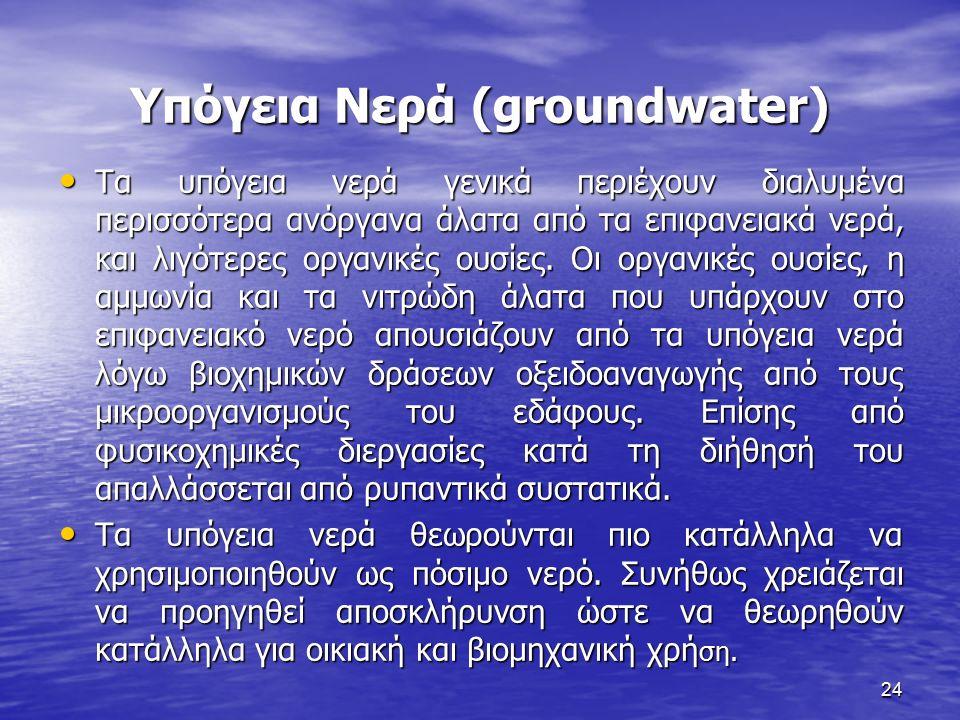 Υπόγεια Νερά (groundwater) Τα υπόγεια νερά γενικά περιέχουν διαλυμένα περισσότερα ανόργανα άλατα από τα επιφανειακά νερά, και λιγότερες οργανικές ουσίες.