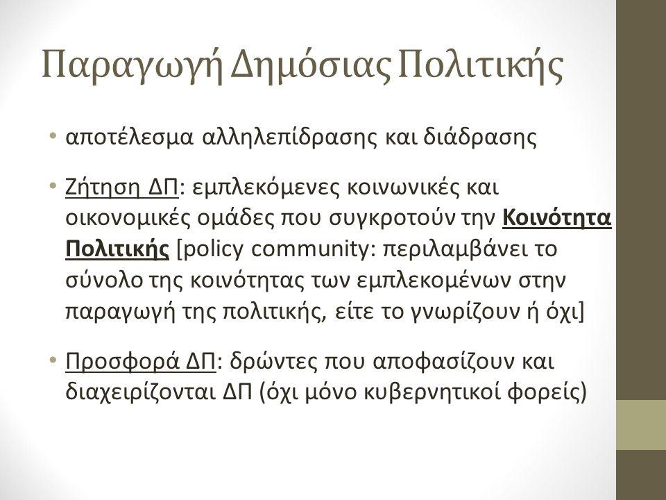 Παραγωγή Δημόσιας Πολιτικής αποτέλεσμα αλληλεπίδρασης και διάδρασης Ζήτηση ΔΠ: εμπλεκόμενες κοινωνικές και οικονομικές ομάδες που συγκροτούν την Κοινότητα Πολιτικής [policy community: περιλαμβάνει το σύνολο της κοινότητας των εμπλεκομένων στην παραγωγή της πολιτικής, είτε το γνωρίζουν ή όχι] Προσφορά ΔΠ: δρώντες που αποφασίζουν και διαχειρίζονται ΔΠ (όχι μόνο κυβερνητικοί φορείς)