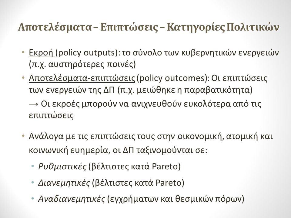 Αποτελέσματα – Επιπτώσεις – Κατηγορίες Πολιτικών Εκροή (policy outputs): το σύνολο των κυβερνητικών ενεργειών (π.χ.