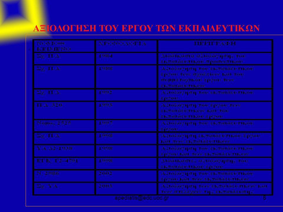 apediatis@edc.uoc.gr8 ΑΞΙΟΛΟΓΗΣΗ ΤΟΥ ΕΡΓΟΥ ΤΩΝ ΕΚΠΑΙΔΕΥΤΙΚΩΝ