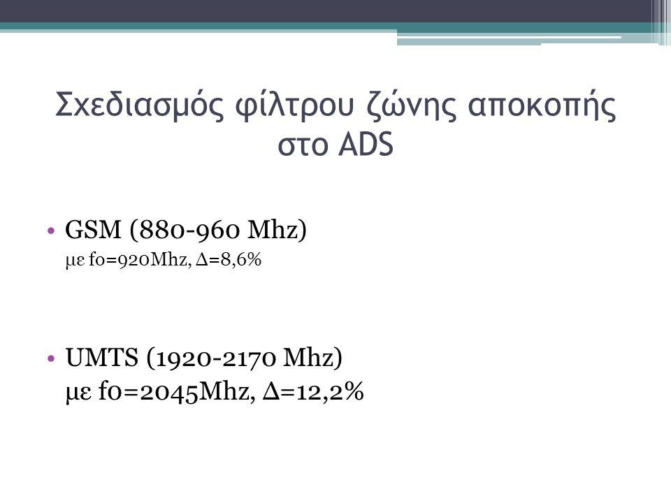 Σχεδιασμός φίλτρου ζώνης αποκοπής στο ADS GSM (880-960 Mhz) με fo=920Mhz, Δ=8,6% UMTS (1920-2170 Mhz) με f0=2045Mhz, Δ=12,2%