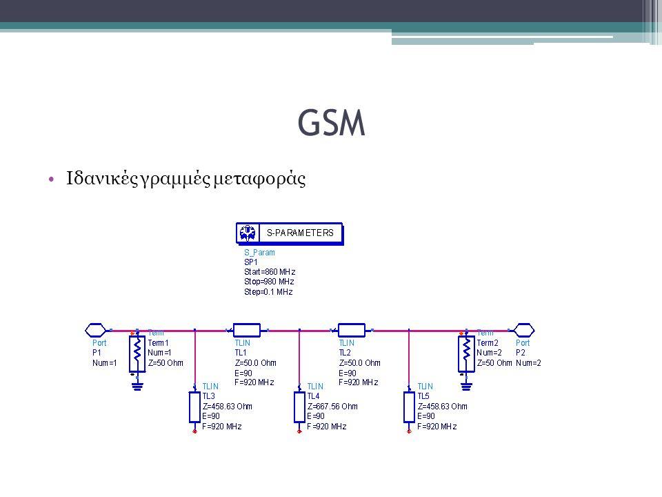 GSM Ιδανικές γραμμές μεταφοράς