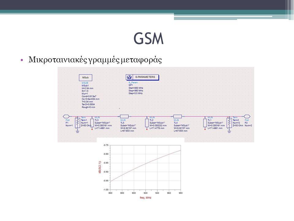 GSM Μικροταινιακές γραμμές μεταφοράς