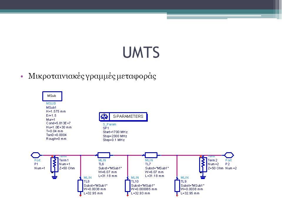 UMTS Μικροταινιακές γραμμές μεταφοράς