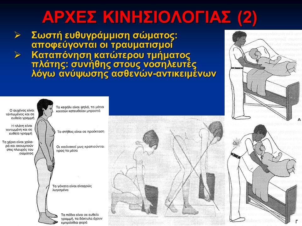 ΑΡΧΕΣ ΚΙΝΗΣΙΟΛΟΓΙΑΣ (2)  Σωστή ευθυγράμμιση σώματος: αποφεύγονται οι τραυματισμοί  Καταπόνηση κατώτερου τμήματος πλάτης: συνήθης στους νοσηλευτές λόγω ανύψωσης ασθενών-αντικειμένων