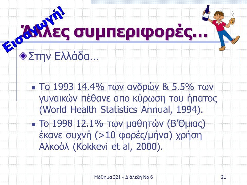 Μάθημα 321 - Διάλεξη Νο 621 Άλλες συμπεριφορές… Στην Ελλάδα… Το 1993 14.4% των ανδρών & 5.5% των γυναικών πέθανε απο κύρωση του ήπατος (World Health Statistics Annual, 1994).