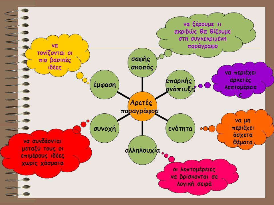 Με παραδείγματα Τα επαγγέλματα στα οποία μπορεί να εφαρμοστεί η τηλεργασία είναι πολλά.