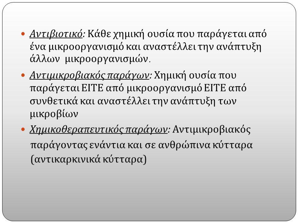 ΠΛΕΟΝΕΚΤΗΜΑΤΑ ΤΗΣ KIRBY-BAUER Απλή τεχνικά - γρήγορα αποτελέσματα Μεγάλη επαναληψιμότητα Σχετικά φθηνή Δεν απαιτεί ειδικό εξοπλισμό Δυνατότητα επιλογής αντιβιοτικών Ανάδειξη μηχανισμών αντοχής (ESBL, KPC) D-zone → επαγώγιμη αντοχή στην κλινδαμυκίνη, Double