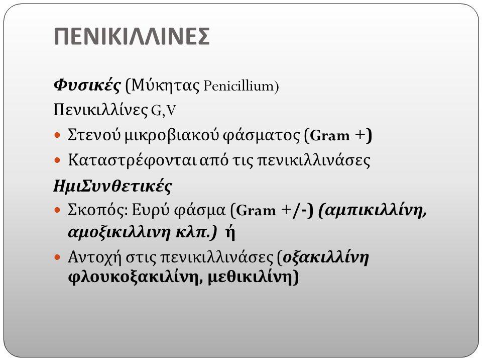 ΠΕΝΙΚΙΛΛΙΝΕΣ Φυσικές ( Μύκητας Penicillium) Πενικιλλίνες G,V Στενού μικροβιακού φάσματος (Gram +) Καταστρέφονται από τις πενικιλλινάσες ΗμιΣυνθετικές Σκοπός : Ευρύ φάσμα (Gram +/-) ( αμπικιλλίνη, αμοξικιλλινη κλπ.) ή Αντοχή στις πενικιλλινάσες ( οξακιλλίνη φλουκοξακιλίνη, μεθικιλίνη )