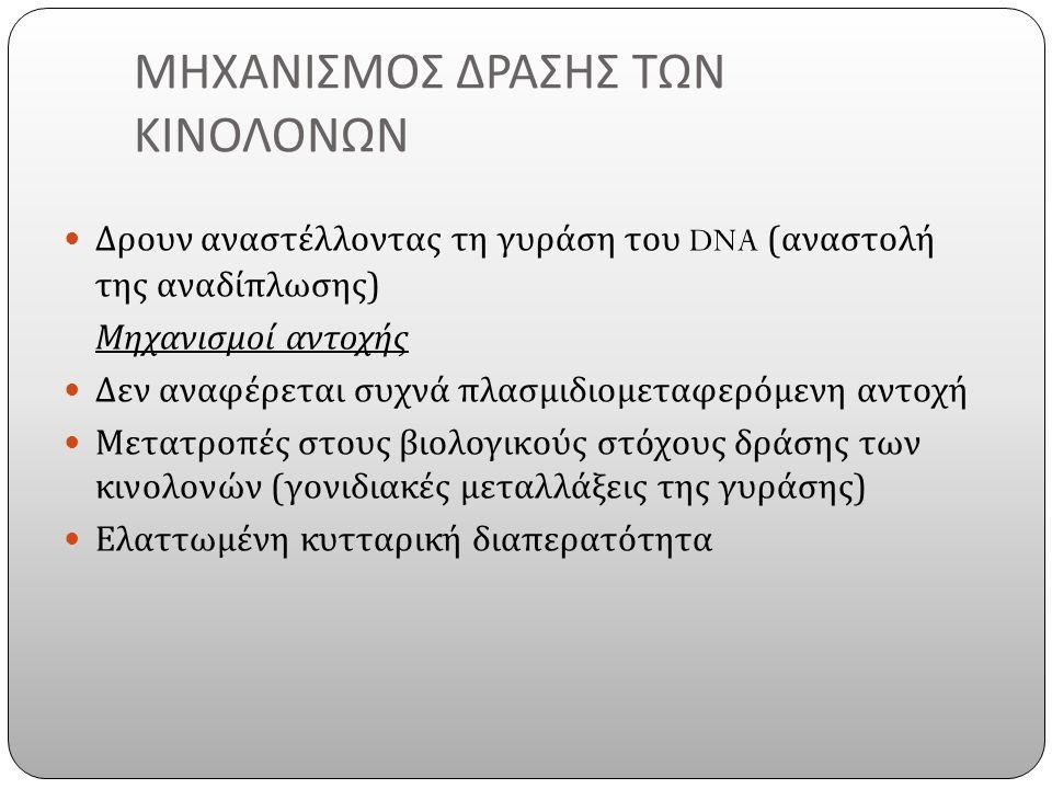 ΜΗΧΑΝΙΣΜΟΣ ΔΡΑΣΗΣ ΤΩΝ ΚΙΝΟΛΟΝΩΝ Δρουν αναστέλλοντας τη γυράση του DNA ( αναστολή της αναδίπλωσης ) Μηχανισμοί αντοχής Δεν αναφέρεται συχνά πλασμιδιομεταφερόμενη αντοχή Μετατροπές στους βιολογικούς στόχους δράσης των κινολονών ( γονιδιακές μεταλλάξεις της γυράσης ) Ελαττωμένη κυτταρική διαπερατότητα