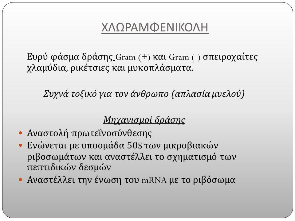 ΧΛΩΡΑΜΦΕΝΙΚΟΛΗ Ευρύ φάσμα δράσης Gram (+) και Gram (-) σπειροχαίτες χλαμύδια, ρικέτσιες και μυκοπλάσματα.
