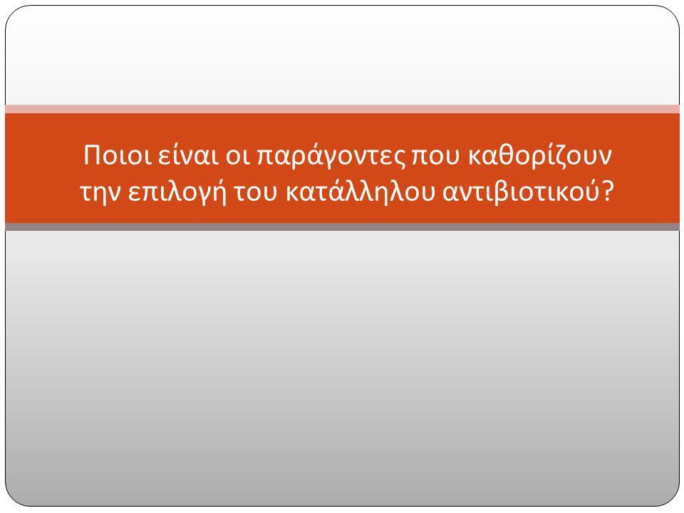 ΑΝΤΙΙΙΚΑ ΦΑΡΜΑΚΑ