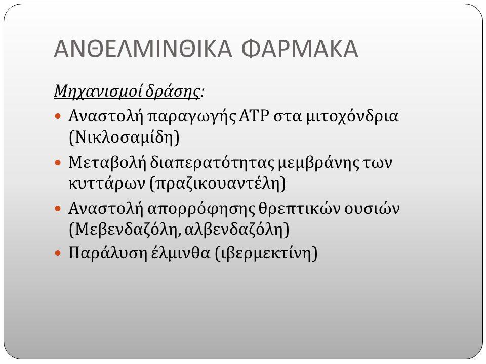 ΑΝΘΕΛΜΙΝΘΙΚΑ ΦΑΡΜΑΚΑ Μηχανισμοί δράσης : Αναστολή παραγωγής ΑΤΡ στα μιτοχόνδρια ( Νικλοσαμίδη ) Μεταβολή διαπερατότητας μεμβράνης των κυττάρων ( πραζικουαντέλη ) Αναστολή απορρόφησης θρεπτικών ουσιών ( Μεβενδαζόλη, αλβενδαζόλη ) Παράλυση έλμινθα ( ιβερμεκτίνη )