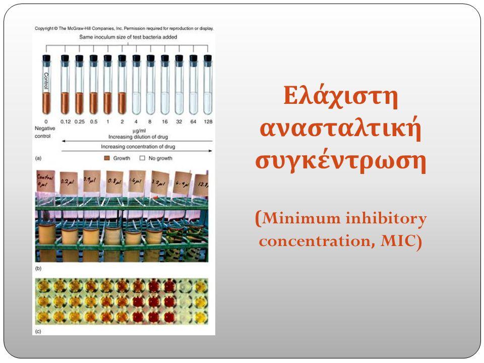 Ελάχιστη ανασταλτική συγκέντρωση ( Minimum inhibitory concentration, MIC)