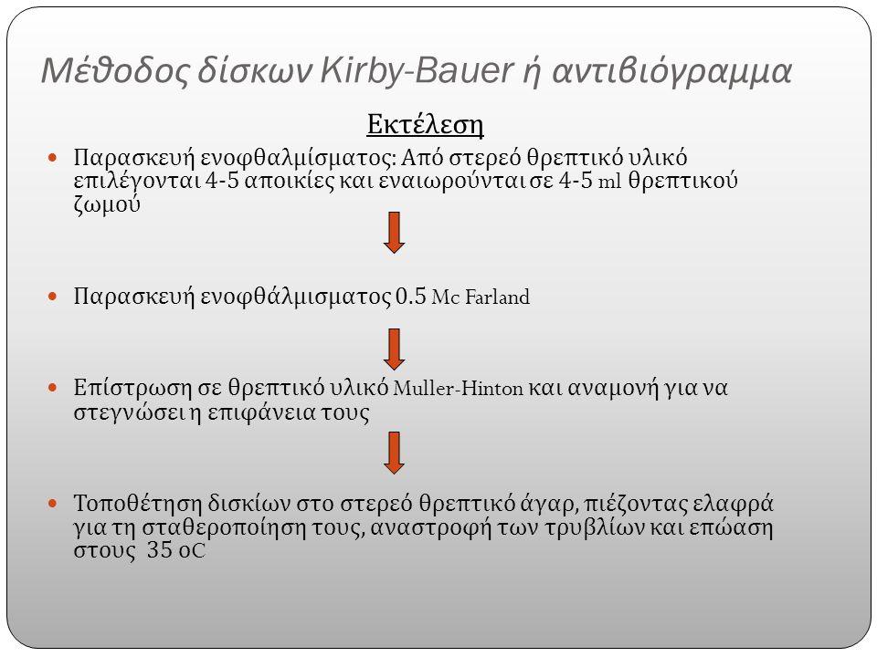 Μέθοδος δίσκων Kirby-Bauer ή αντιβιόγραμμα Εκτέλεση Παρασκευή ενοφθαλμίσματος : Από στερεό θρεπτικό υλικό επιλέγονται 4-5 αποικίες και εναιωρούνται σε 4-5 ml θρεπτικού ζωμού Παρασκευή ενοφθάλμισματος 0.5 Mc Farland Επίστρωση σε θρεπτικό υλικό Muller-Hinton και αναμονή για να στεγνώσει η επιφάνεια τους Τοποθέτηση δισκίων στο στερεό θρεπτικό άγαρ, πιέζοντας ελαφρά για τη σταθεροποίηση τους, αναστροφή των τρυβλίων και επώαση στους 35 ο C
