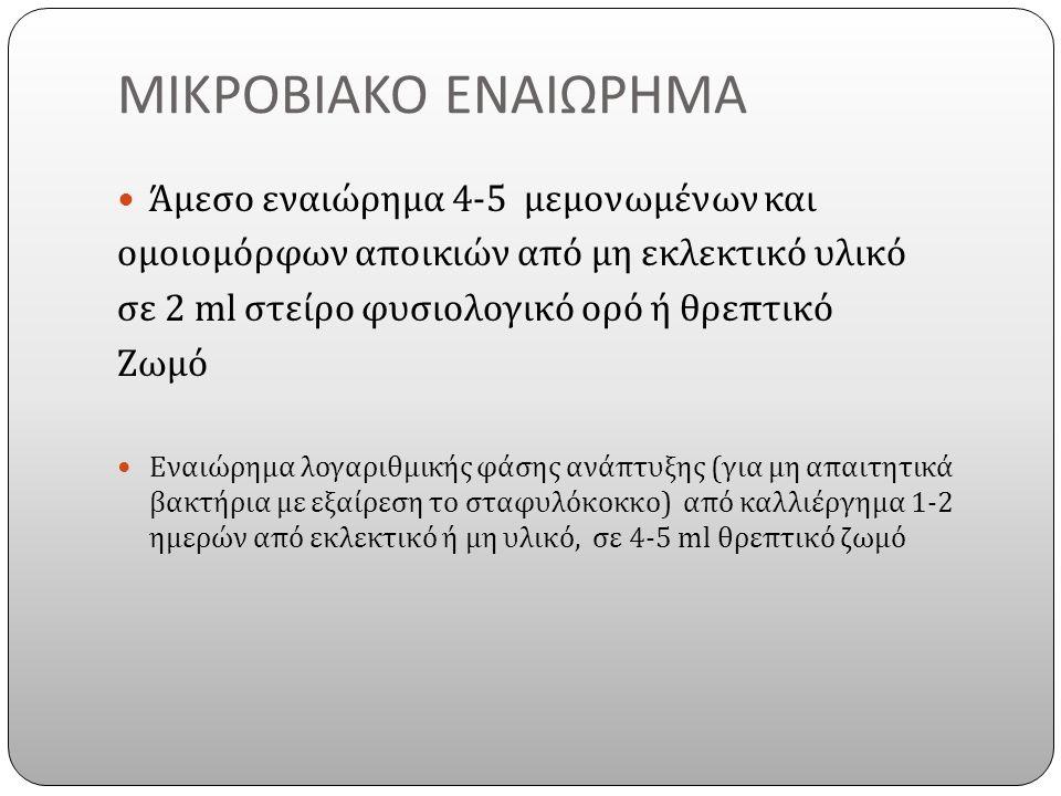 ΜΙΚΡΟΒΙΑΚΟ ΕΝΑΙΩΡΗΜΑ Άμεσο εναιώρημα 4-5 μεμονωμένων και ομοιομόρφων αποικιών από μη εκλεκτικό υλικό σε 2 ml στείρο φυσιολογικό ορό ή θρεπτικό Ζωμό Εναιώρημα λογαριθμικής φάσης ανάπτυξης ( για μη απαιτητικά βακτήρια με εξαίρεση το σταφυλόκοκκο ) από καλλιέργημα 1-2 ημερών από εκλεκτικό ή μη υλικό, σε 4-5 ml θρεπτικό ζωμό